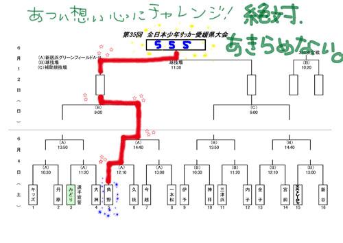 第35回全日本少年サッカー大会愛媛県大会