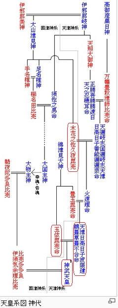 keizu767588.jpg