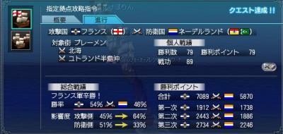 大海戦3日目:戦績