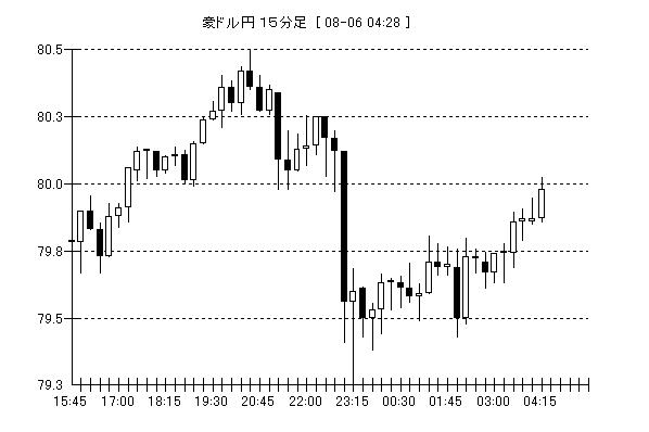 04_15  090806