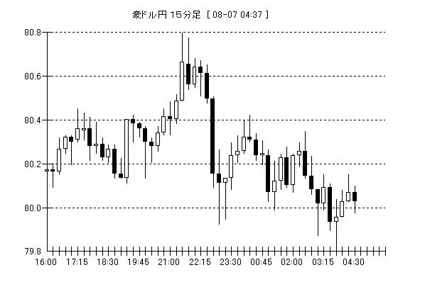 04_15 090807