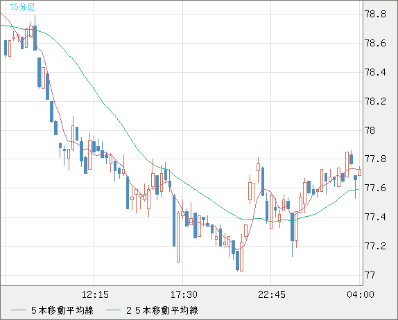 getChart090818.png