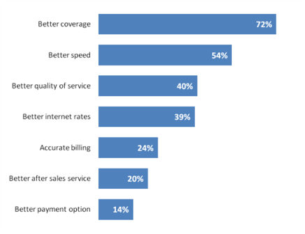 Mobile_Insights_Survey_2010_07.png