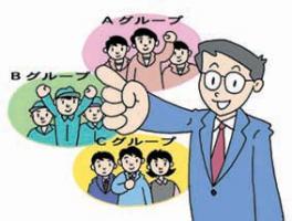 领导人 龙头 小组 工作岗位 工作指示