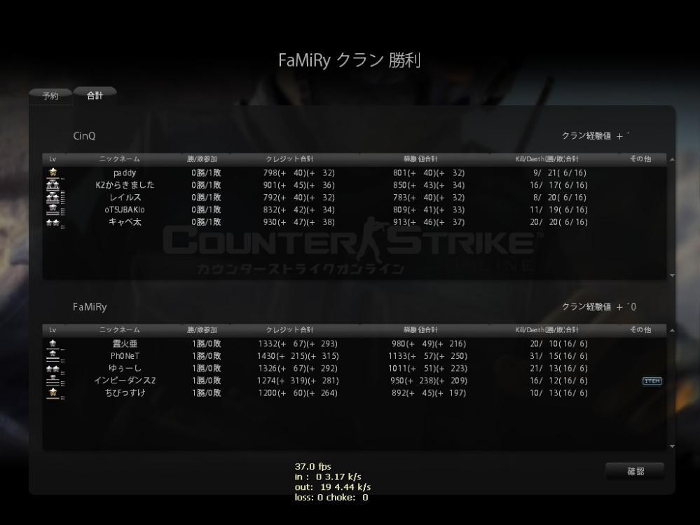CinQ vs FaMiRy