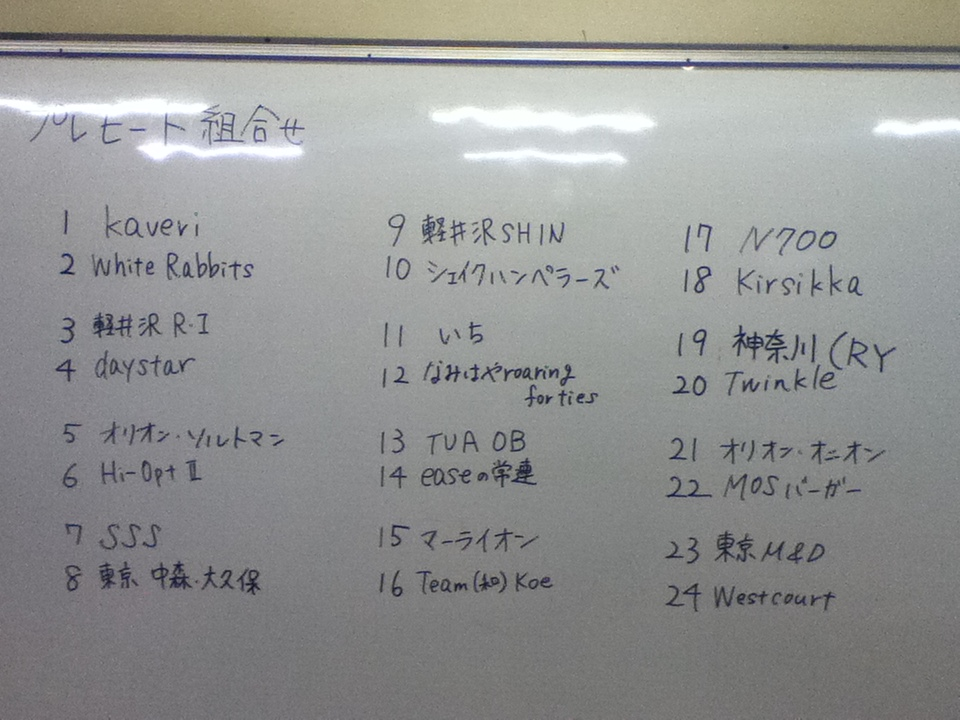 第5回軽井沢ミックスダブルスオープン 組合せ抽選会