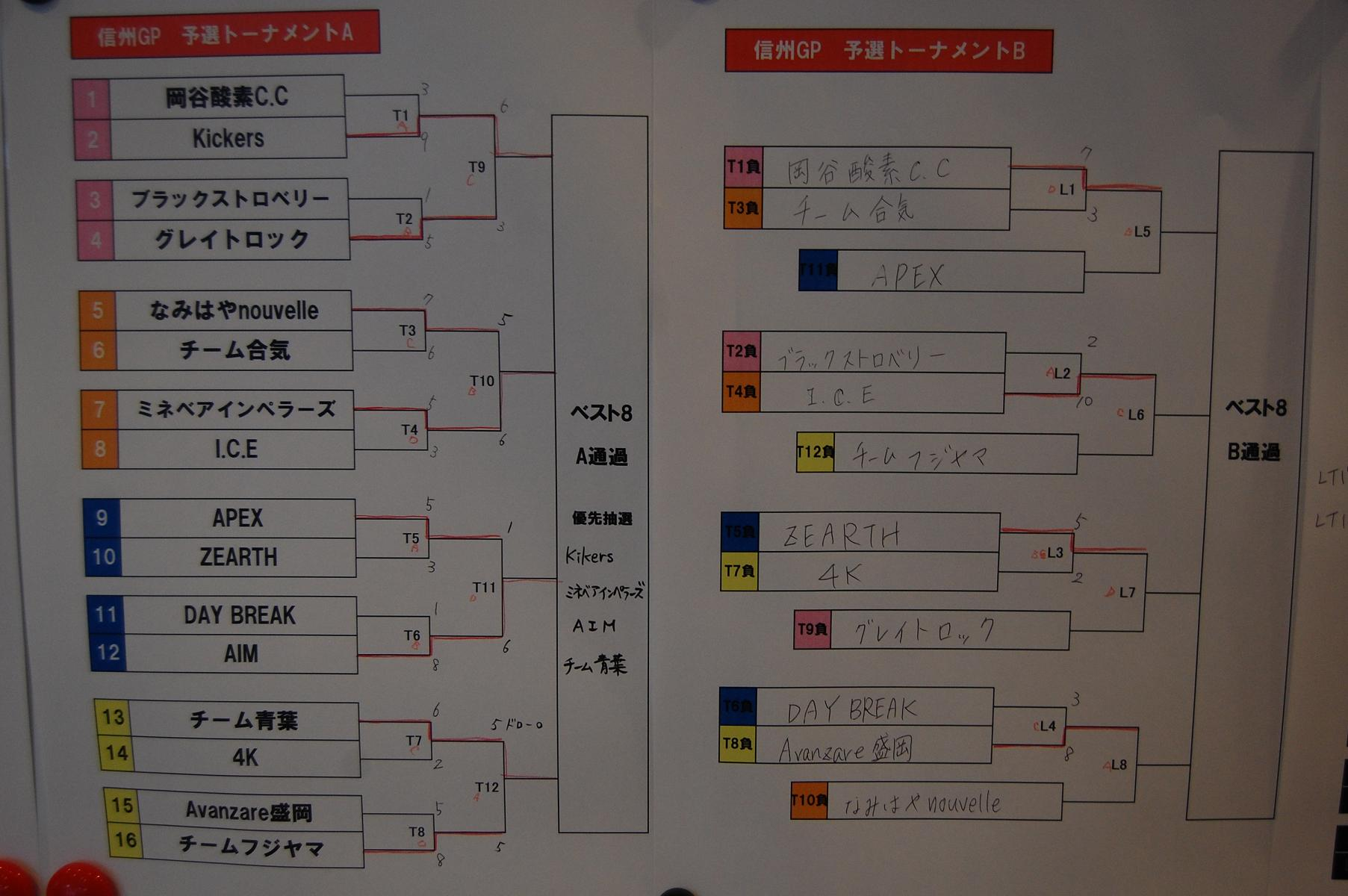 信州グランプリトーナメント1