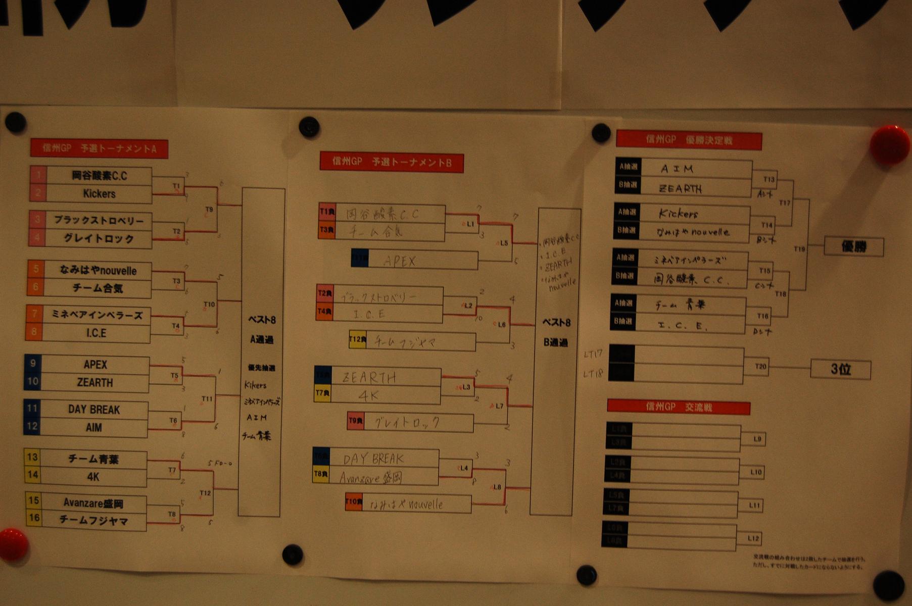 信州グランプリトーナメント2