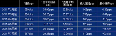 110730GBPJPY-k.jpg