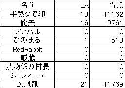 2011.05.15煉獄