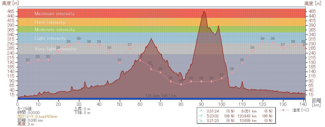 スクリーンショット(2011-08-15 19.34.05)