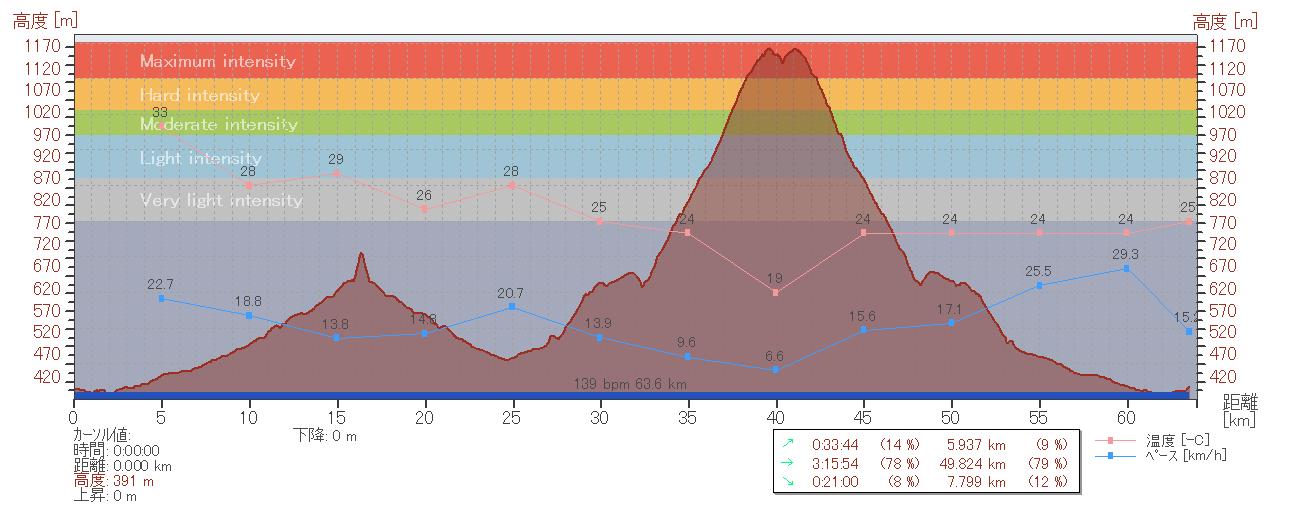 スクリーンショット(2011-08-16 20.31.24)