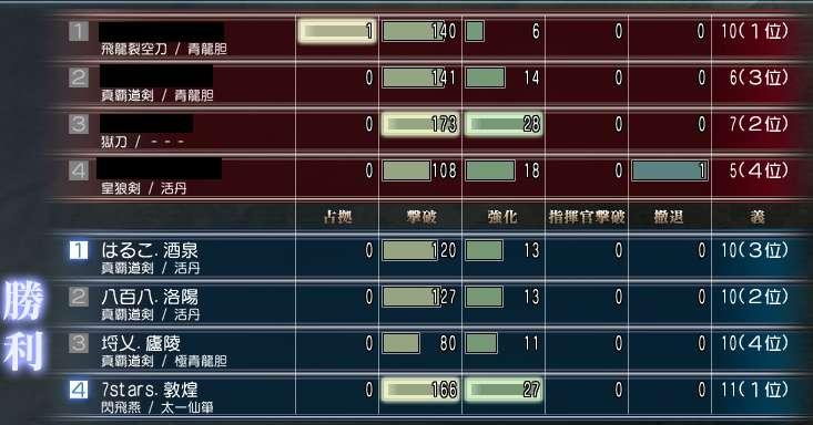 913-1 総大将52