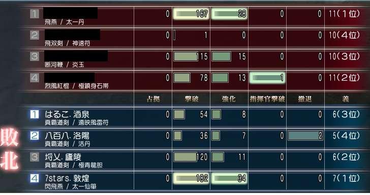 913-3総大将54