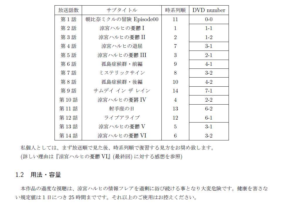 haruhi-torisetsu02
