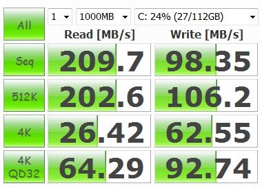 SSD速度測定