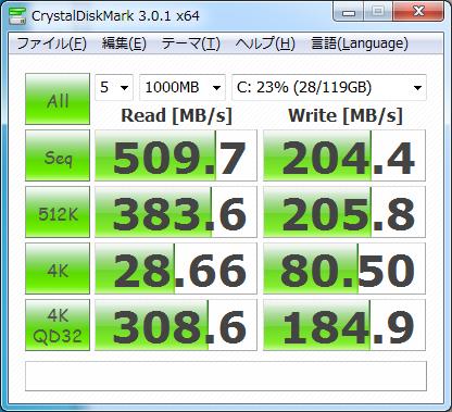 SSDベンチマーク