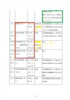 証拠説明書・平成24年2月1日・1-2