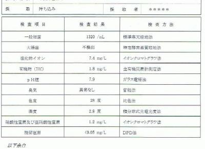 井戸水水質検査報告書数値