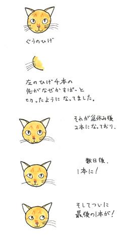 i_gu_hige.jpg