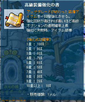 アニ報酬(高級装備強化)2
