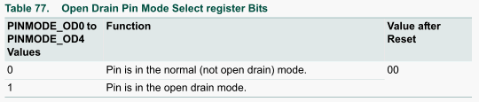 Table 77.Open Drain Pin Mode Select register Bits.png