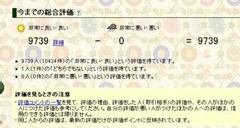ヤフオク評価2009.05.11