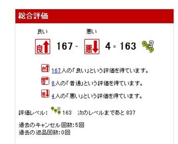 楽オク評価2009.05.11