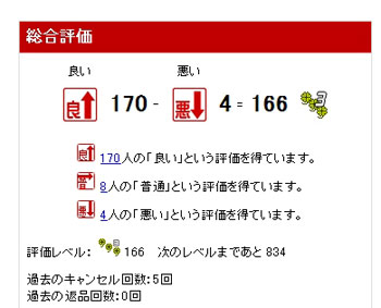 楽オク評価.05-13