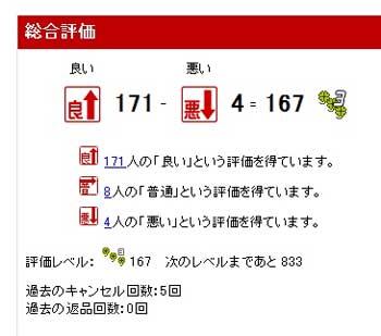 楽オク2009.05.14