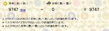 ヤフオク評価2009.05.15