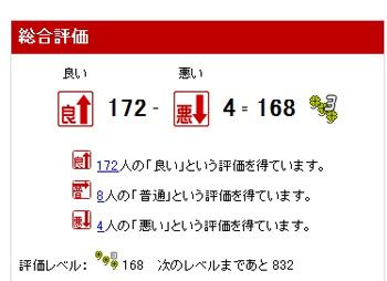 楽オク評価.2009.05.15