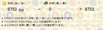 ヤフオク評価2009.05.17