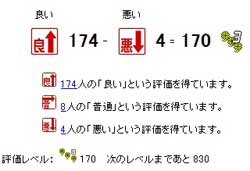 楽オク評価2009.05.17
