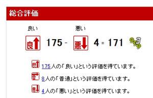 ラクオク評価2009.05.20