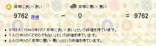 2009.05.21ヤフオク評価