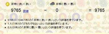 ヤフオク評価05.23