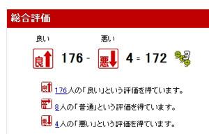 楽オク評価05.23