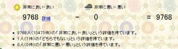 ヤフオク評価2009.05