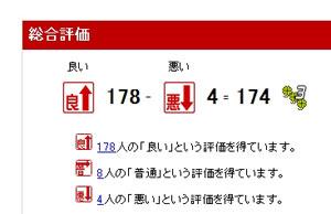 楽オク評価2009.05.27