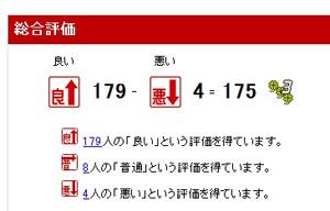 楽オク評価2009.05.30