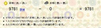 ヤフオク評価2009.05.30