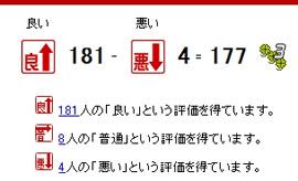 楽オク評価2009.06.01