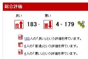 楽オク評価2009.06.03