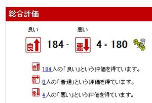 楽オク評価2009.06.05