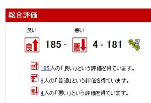 楽オク評価2009.06.11
