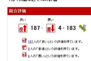 落オク評価2009.06.12