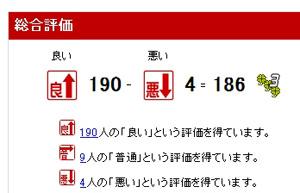 楽オクオク評価、2009.06.14