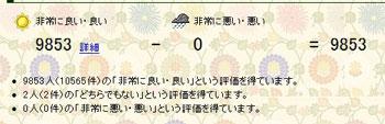ヤフオク評価2009.06.17