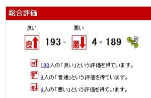 楽オクオク評価2009.06.21